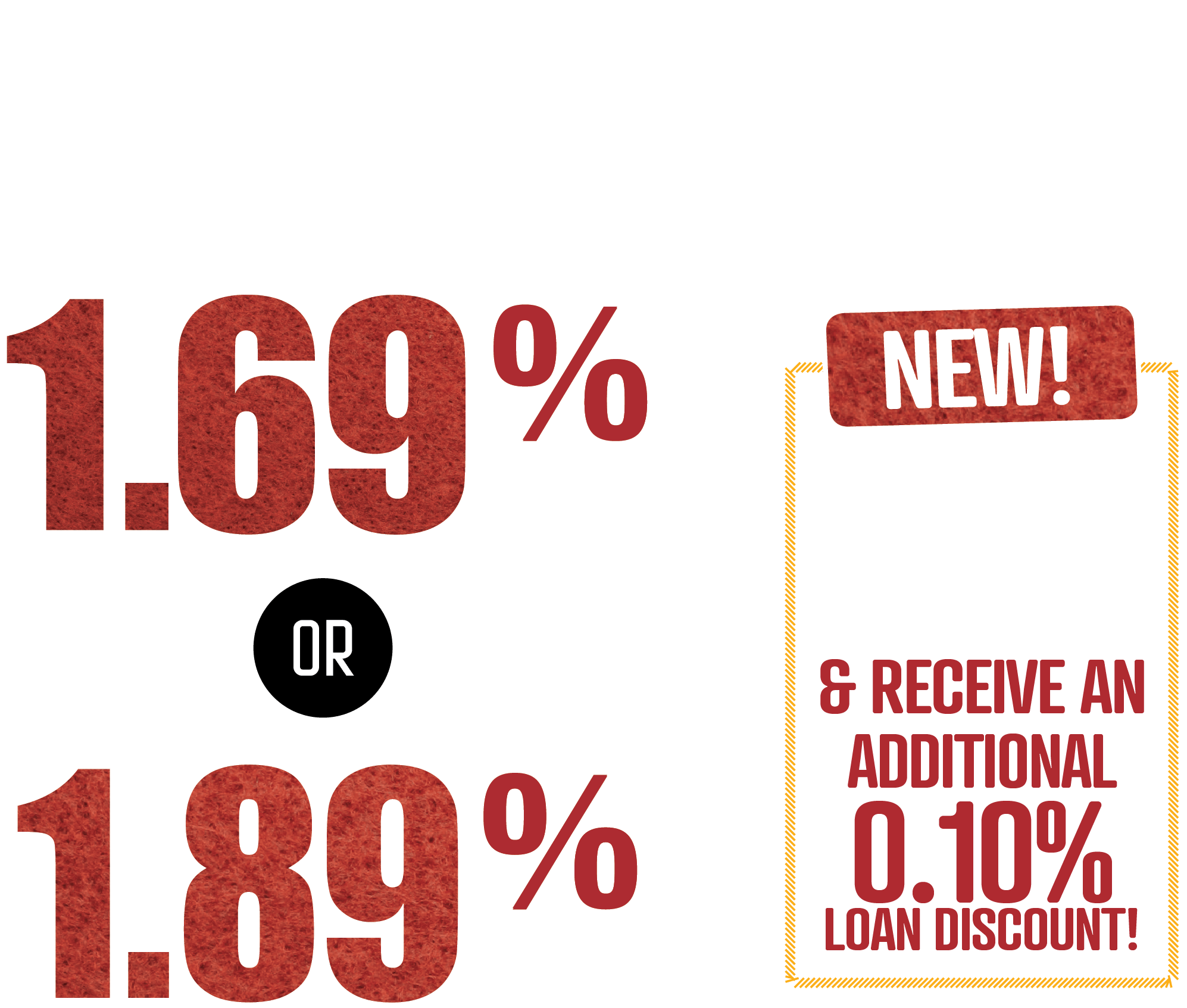 Score with a great interest rate